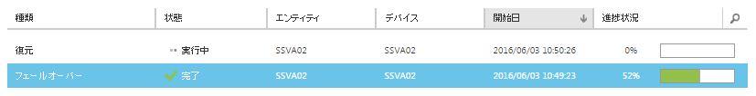 ssva049